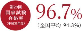 第29回 国家試験合格率(平成31年度)